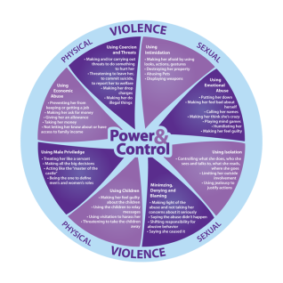 cycle-of-domestic-violence